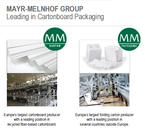 Mayr-Melnhof Group: Cartonboard & Packaging